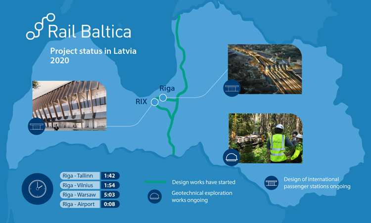 Contract awarded for Rail Baltica high-speed 'Latvia North' project