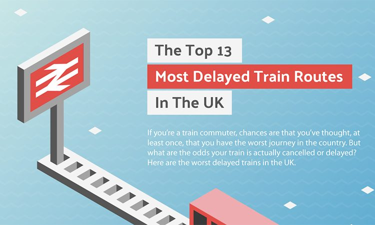 The top 13 most delayed train routes in the UK by Roulette