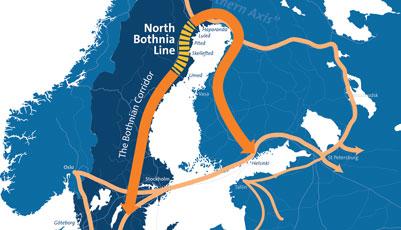 Bothnian Corridor